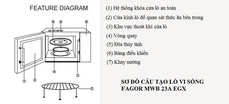 lo-vi-song-fagor-mwb-23a-egx