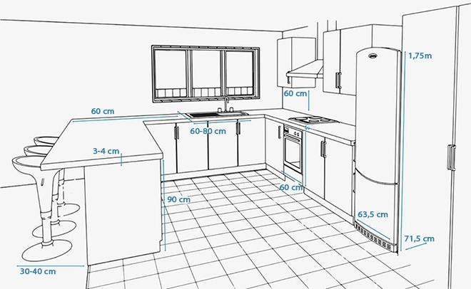 9 quy tắc quan trọng khi thiết kế nhà bếp