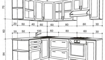 Cách xác định kích thước bếp từ chuẩn cho không gian